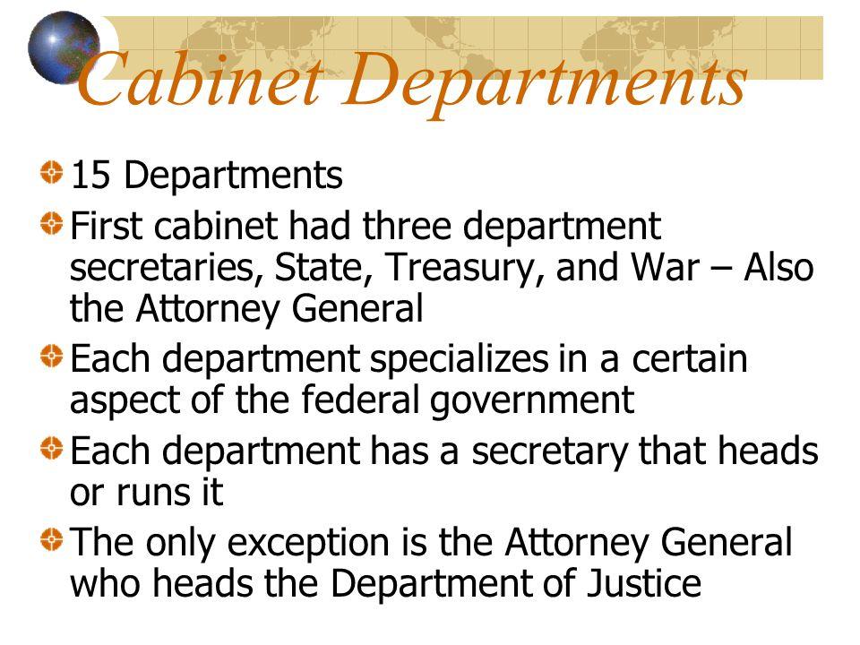 Cabinet Departments 15 Departments