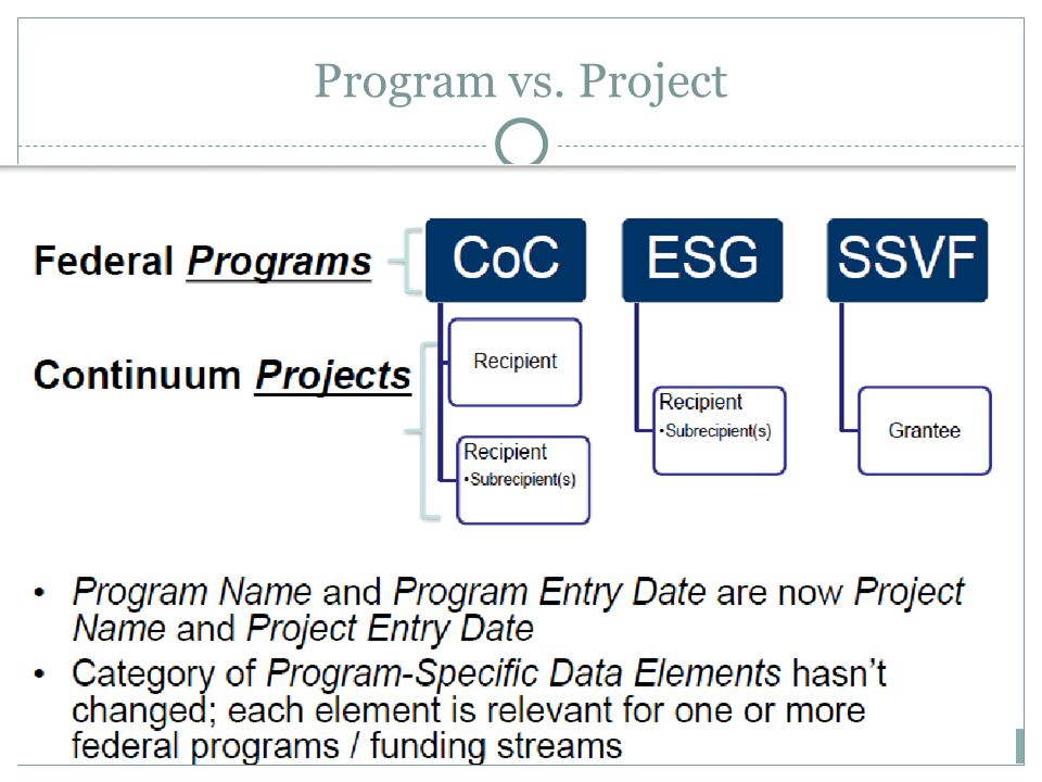 Project Descriptor Major changes