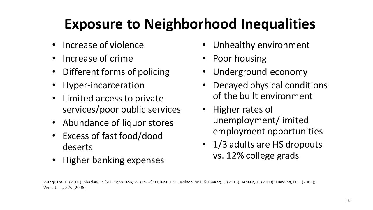 Exposure to Neighborhood Inequalities