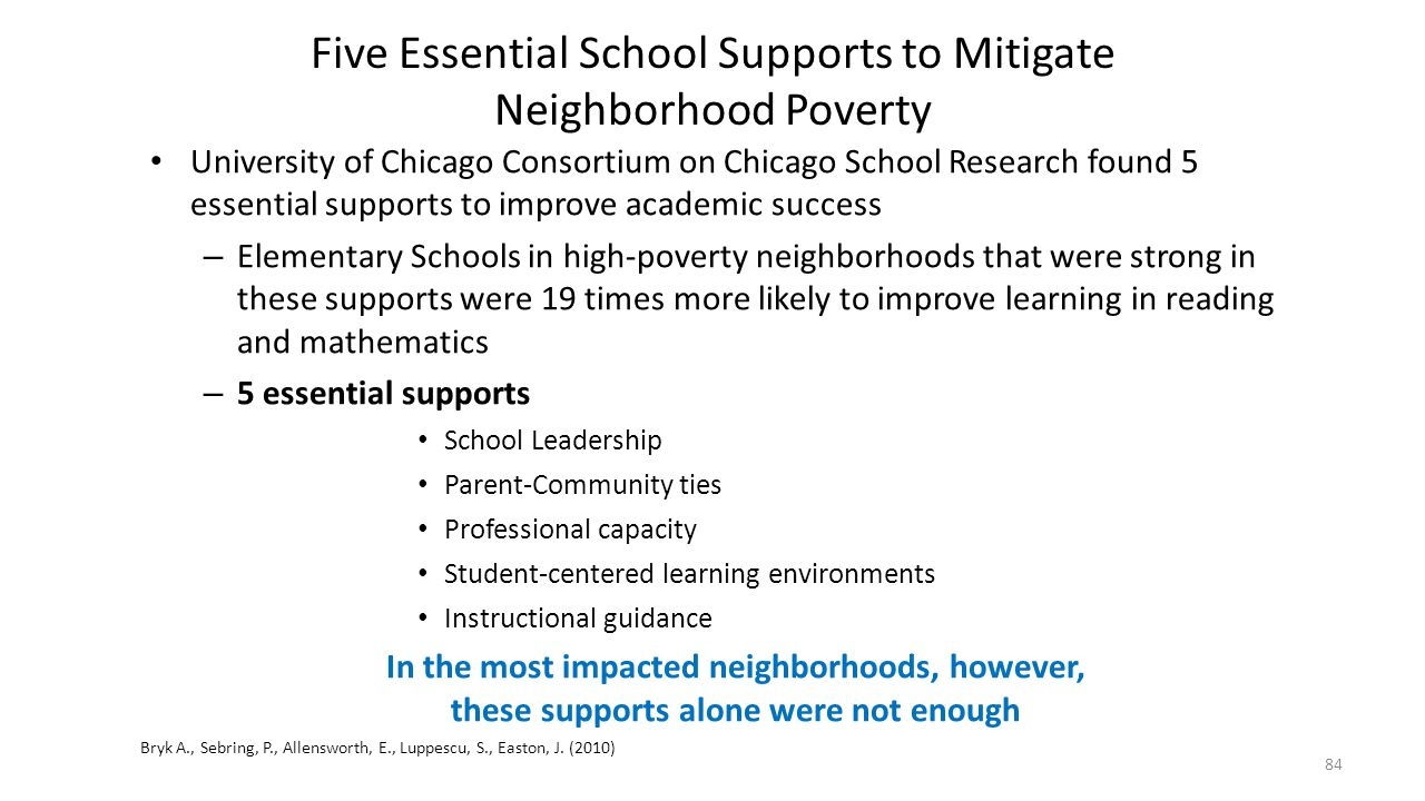 Five Essential School Supports to Mitigate Neighborhood Poverty
