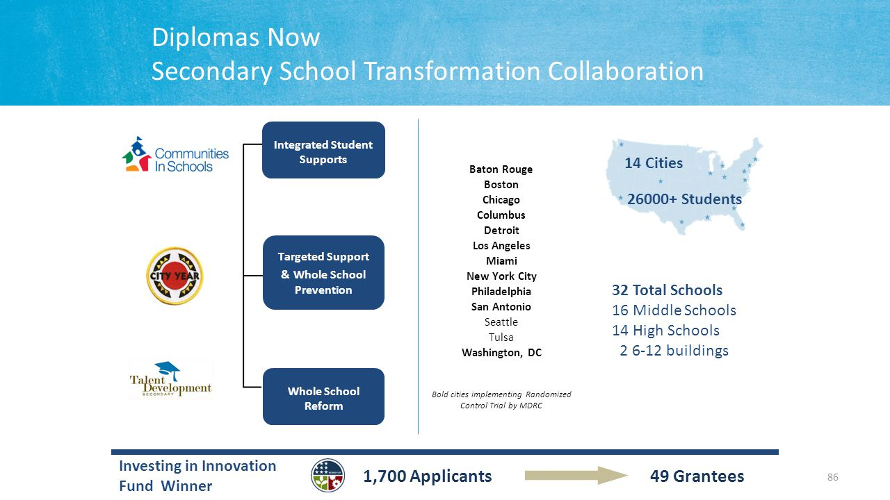 Diplomas Now Secondary School Transformation Collaboration