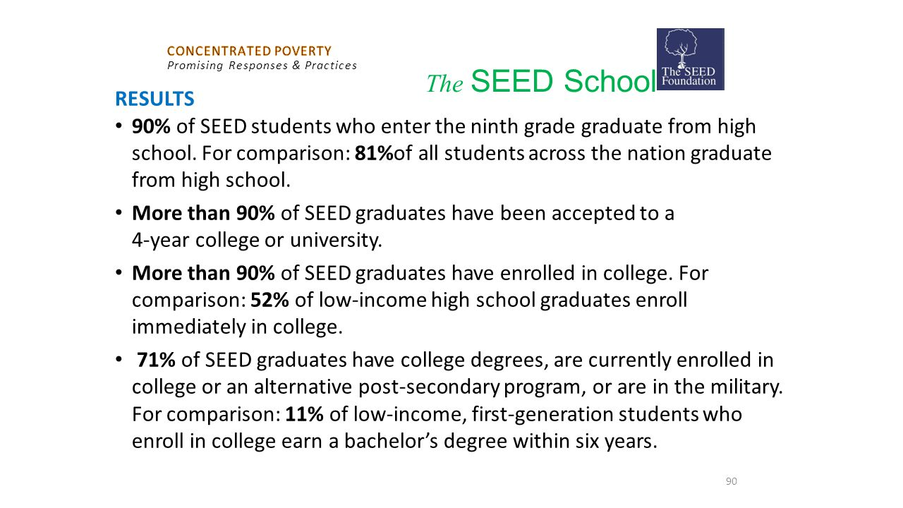 The SEED School RESULTS