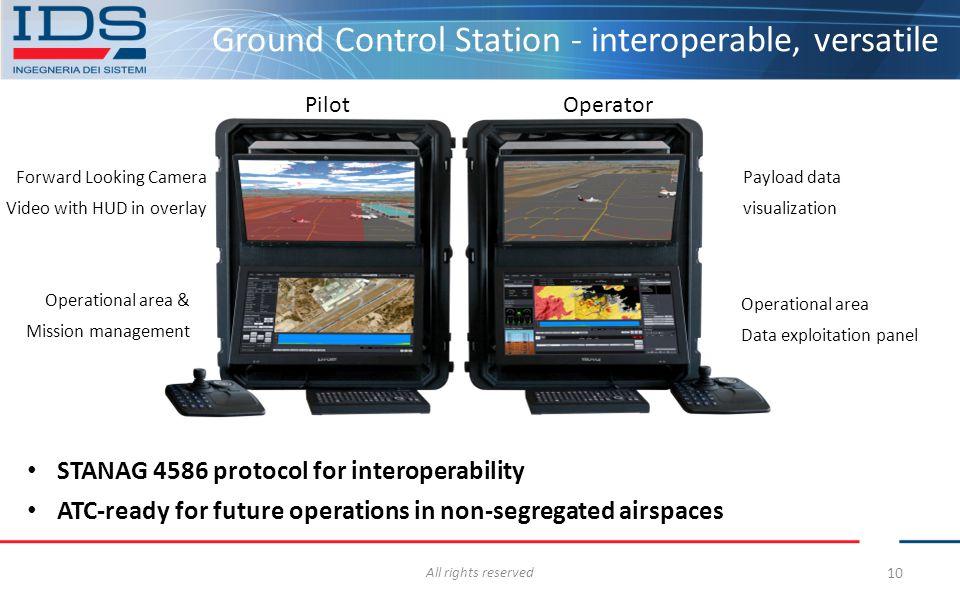 Ground Control Station - interoperable, versatile