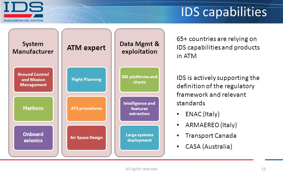 IDS capabilities ATM expert System Manufacturer