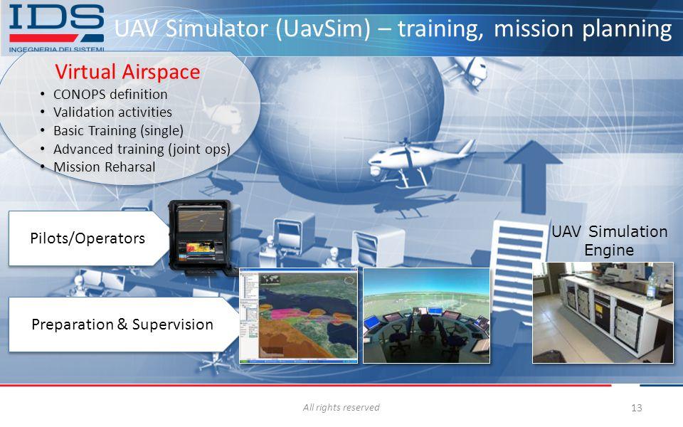 UAV Simulator (UavSim) – training, mission planning