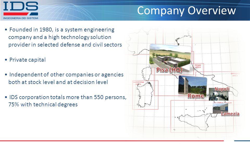 PIPPO Company Overview.