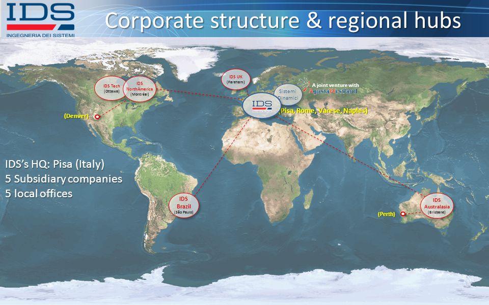 Corporate structure & regional hubs