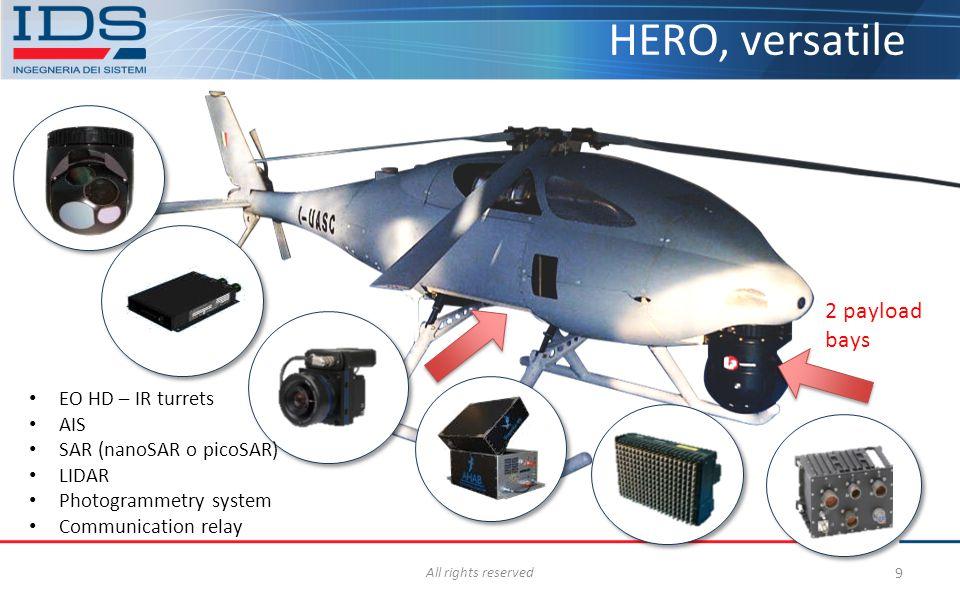 HERO, versatile 2 payload bays EO HD – IR turrets AIS
