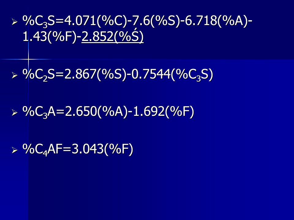 %C3S=4.071(%C)-7.6(%S)-6.718(%A)-1.43(%F)-2.852(%Ś)