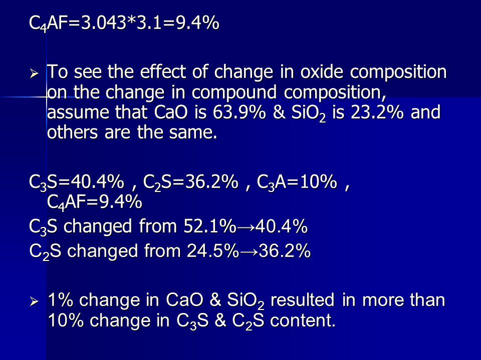 C4AF=3.043*3.1=9.4%