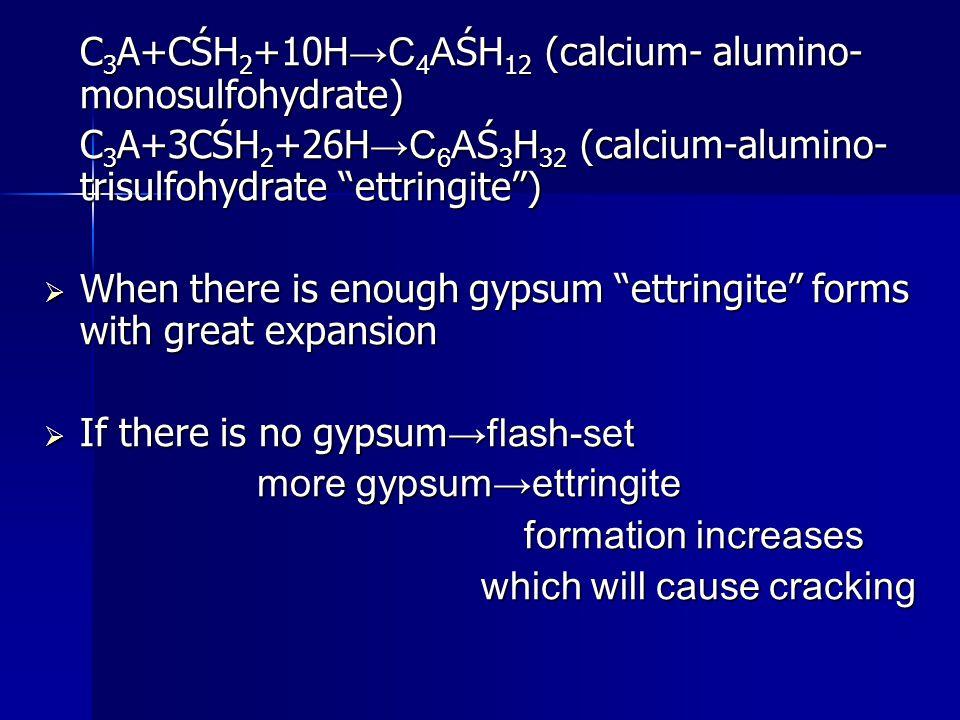 C3A+3CŚH2+26H→C6AŚ3H32 (calcium-alumino-trisulfohydrate ettringite )