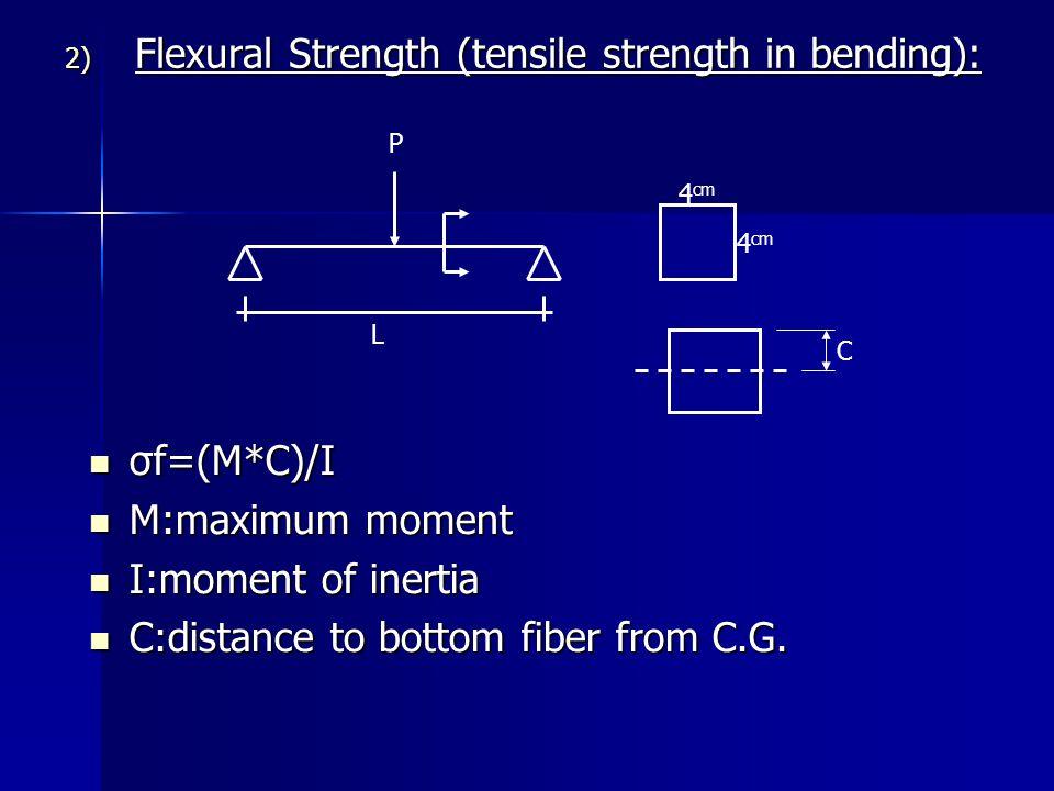 Flexural Strength (tensile strength in bending):