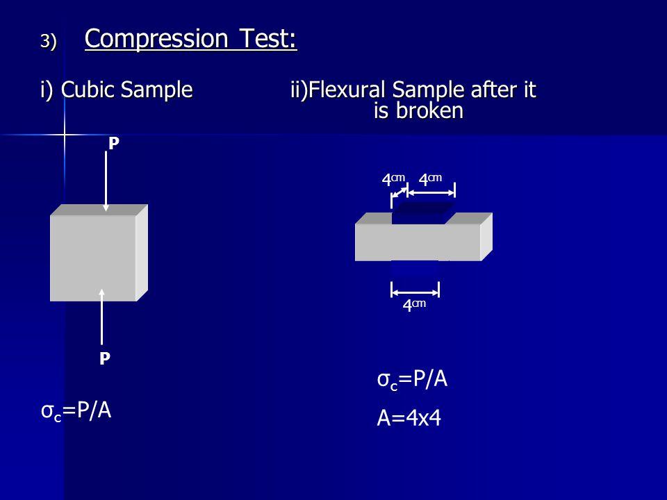 Compression Test: i) Cubic Sample ii)Flexural Sample after it is broken.