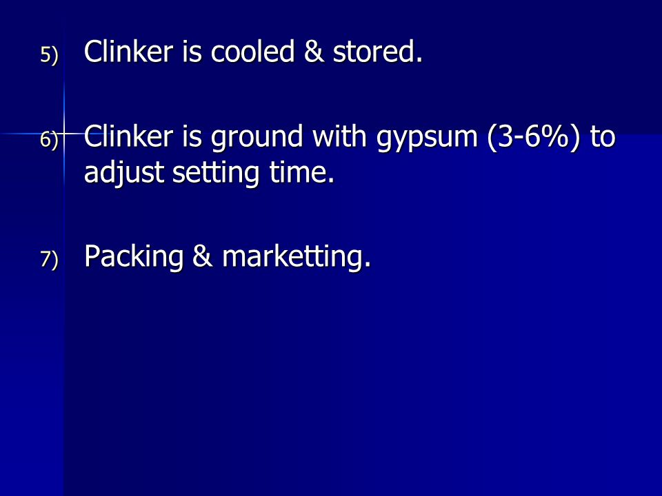 Clinker is cooled & stored.
