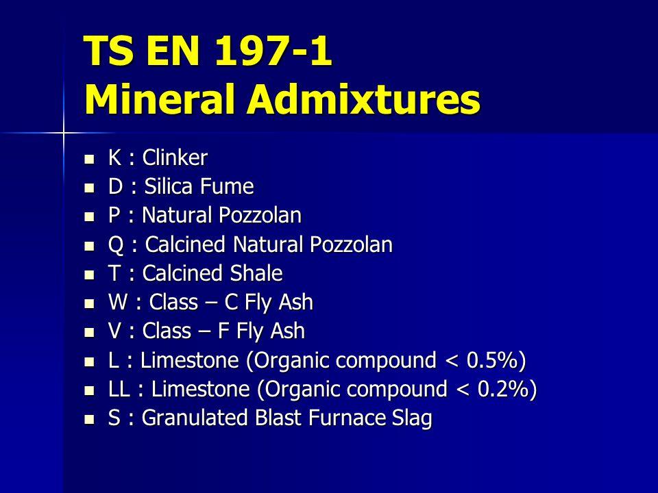 TS EN 197-1 Mineral Admixtures
