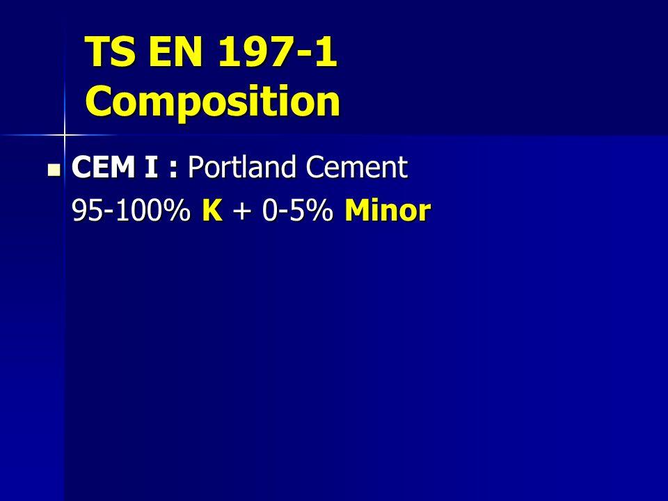 TS EN 197-1 Composition CEM I : Portland Cement 95-100% K + 0-5% Minor