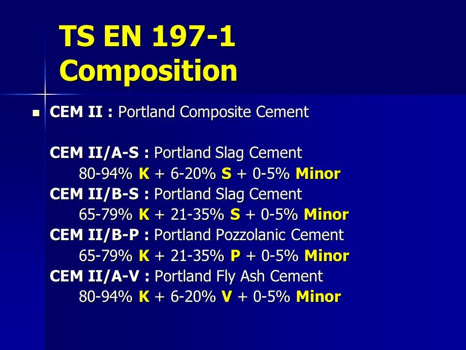 TS EN 197-1 Composition CEM II : Portland Composite Cement