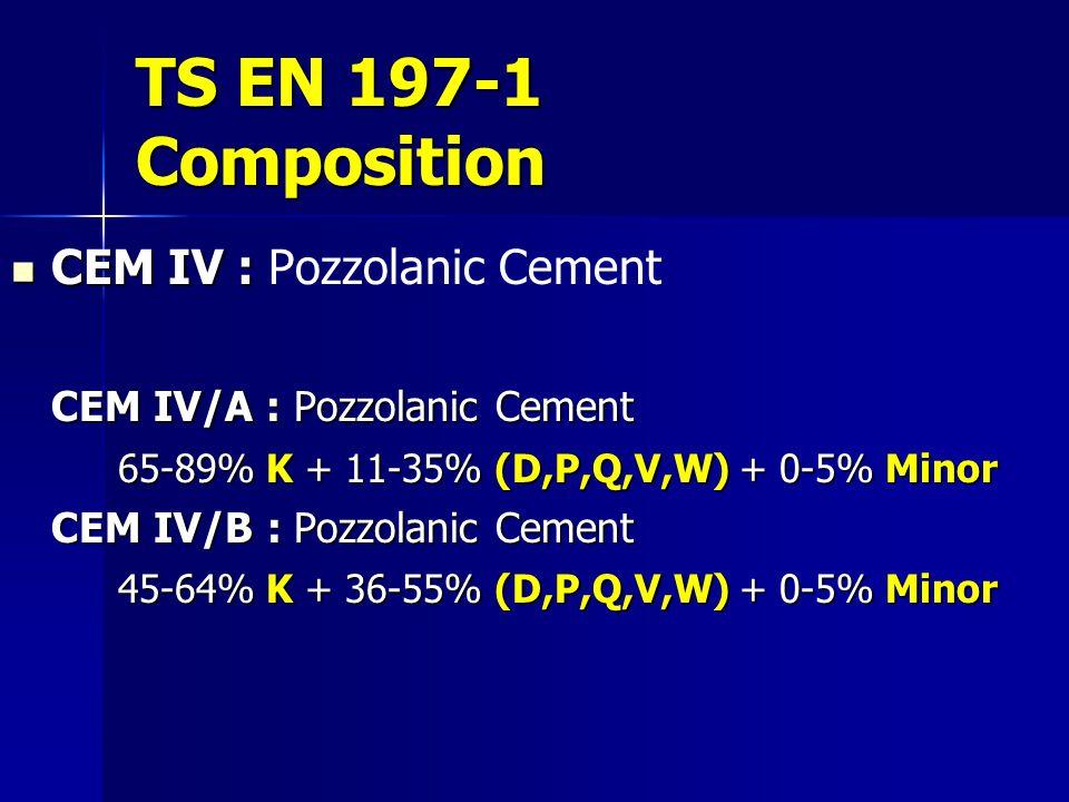 TS EN 197-1 Composition CEM IV : Pozzolanic Cement