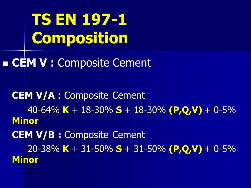 TS EN 197-1 Composition CEM V : Composite Cement