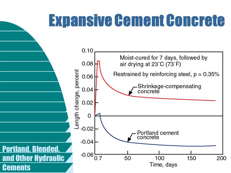 Expansive Cement Concrete