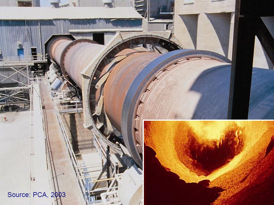 Source: PCA, 2003 Fig. 2-8. Rotary kiln (furnace) for manufacturing portland cement clinker.