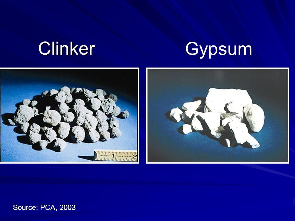 Clinker Gypsum Source: PCA, 2003