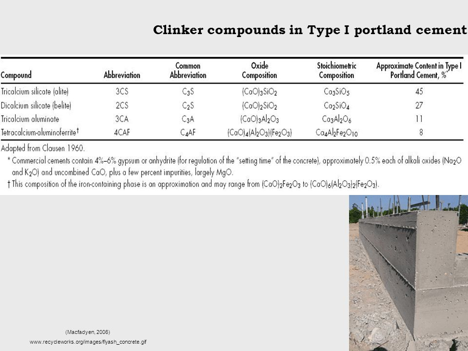 Portland Cement Clinker : Civil engineering material ppt video online download