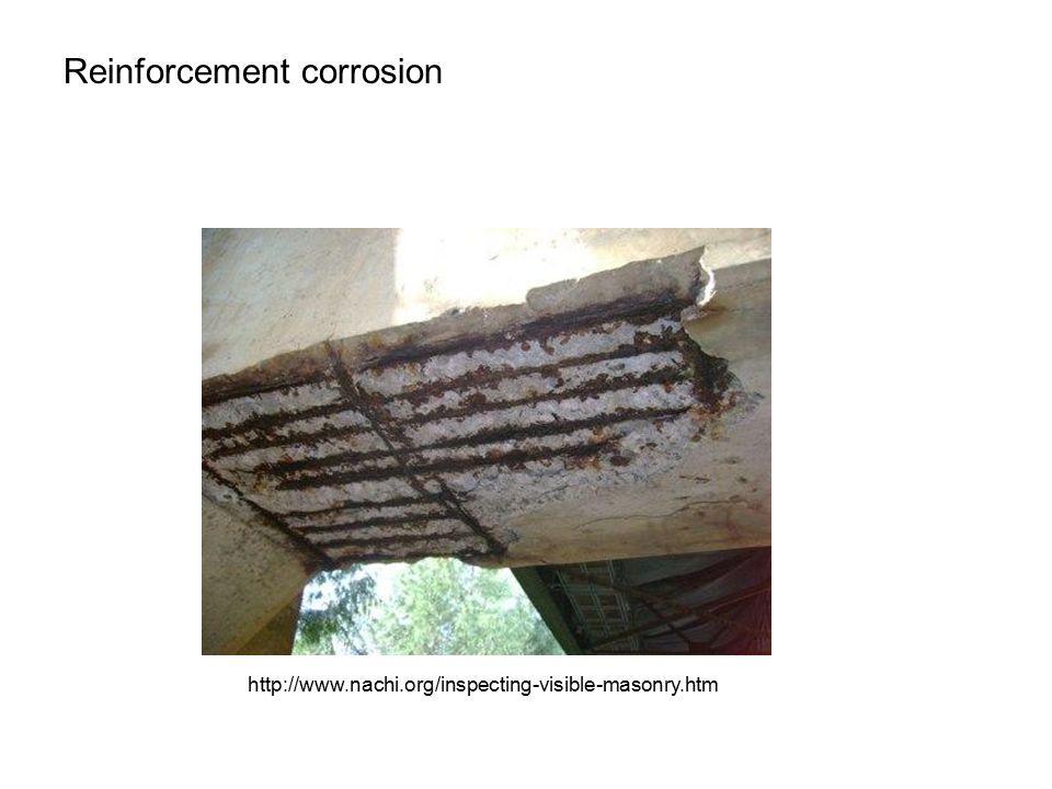 Reinforcement corrosion