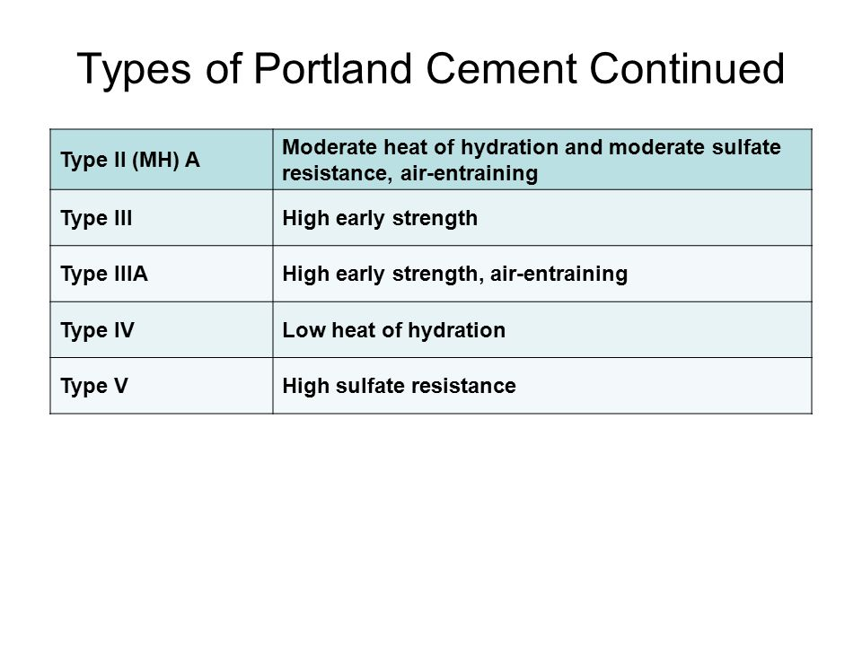 Types of Portland Cement Continued
