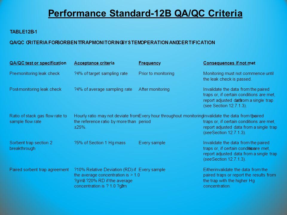 Performance Standard-12B QA/QC Criteria