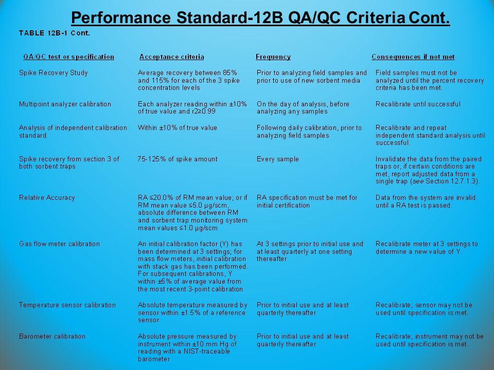 Performance Standard-12B QA/QC Criteria Cont.