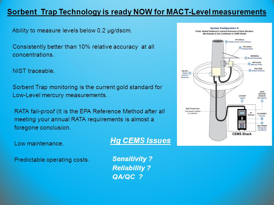 Sorbent Trap Technology is ready NOW for MACT-Level measurements