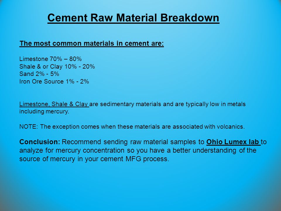 Cement Raw Material Breakdown
