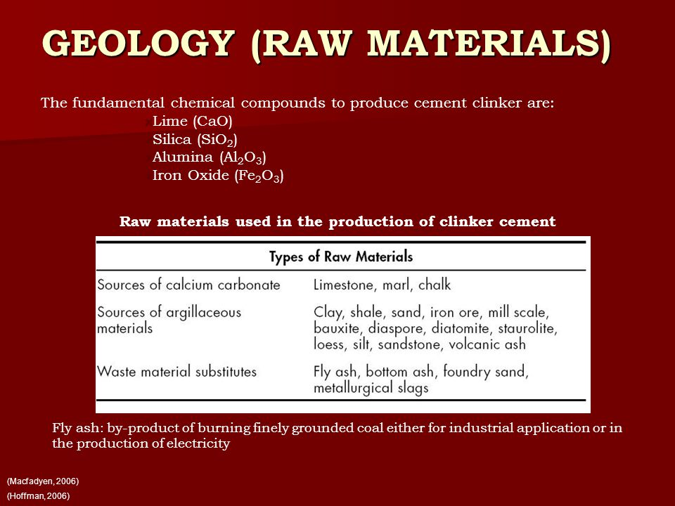 GEOLOGY (RAW MATERIALS)