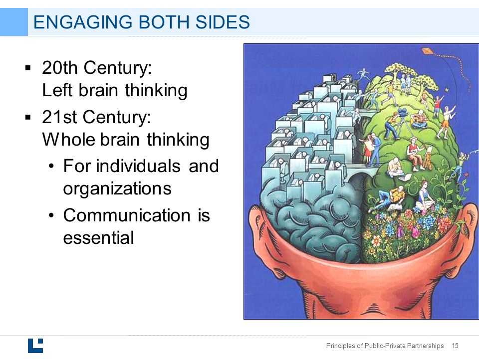 ENGAGING BOTH SIDES 20th Century: Left brain thinking. 21st Century: Whole brain thinking. For individuals and organizations.