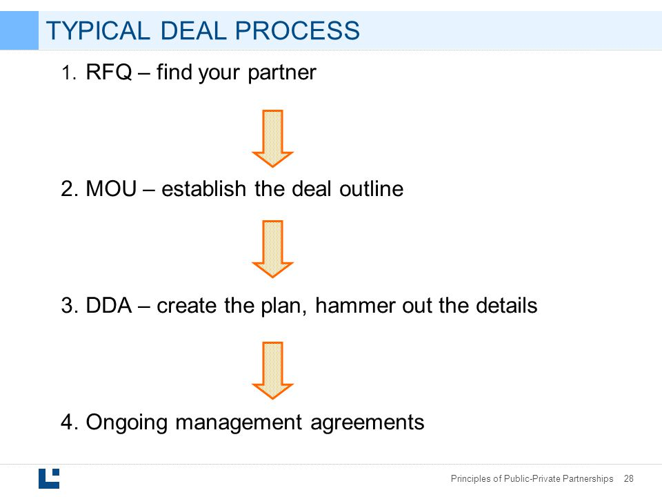 TYPICAL DEAL PROCESS RFQ – find your partner