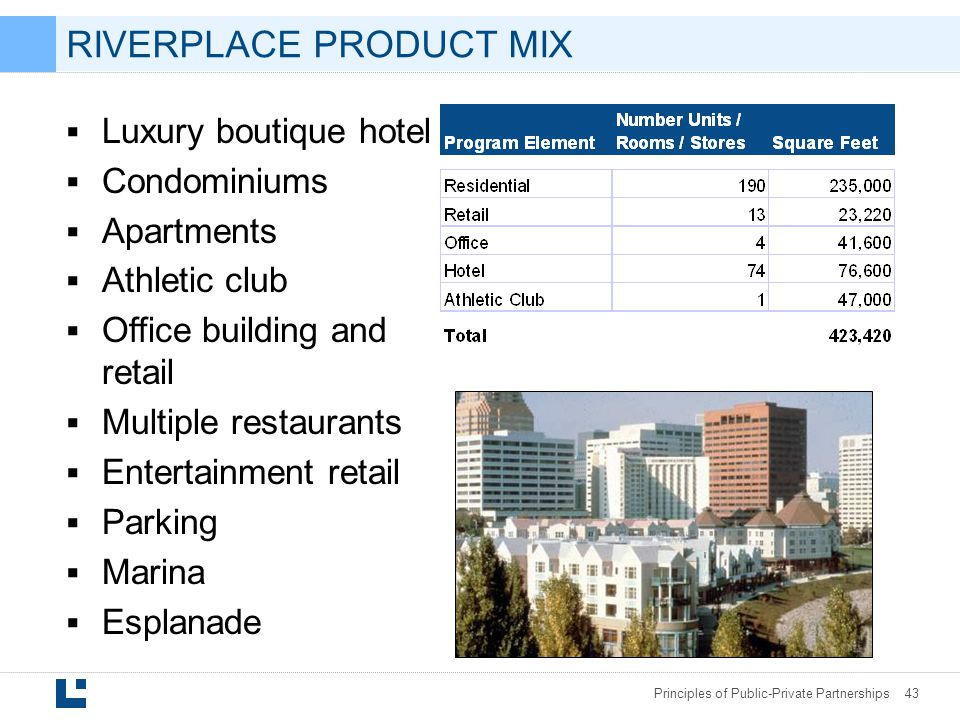 RIVERPLACE PRODUCT MIX