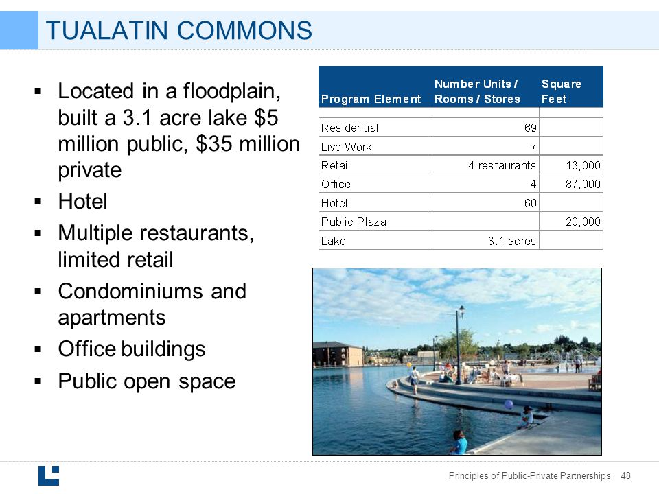 TUALATIN COMMONS Located in a floodplain, built a 3.1 acre lake $5 million public, $35 million private.