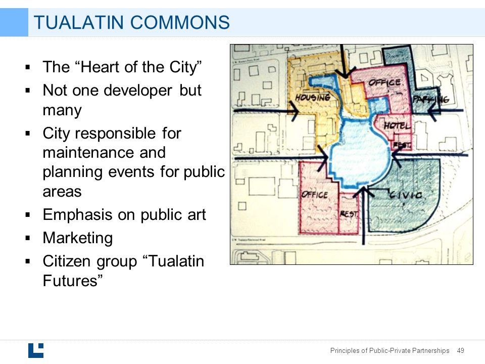 TUALATIN COMMONS The Heart of the City Not one developer but many