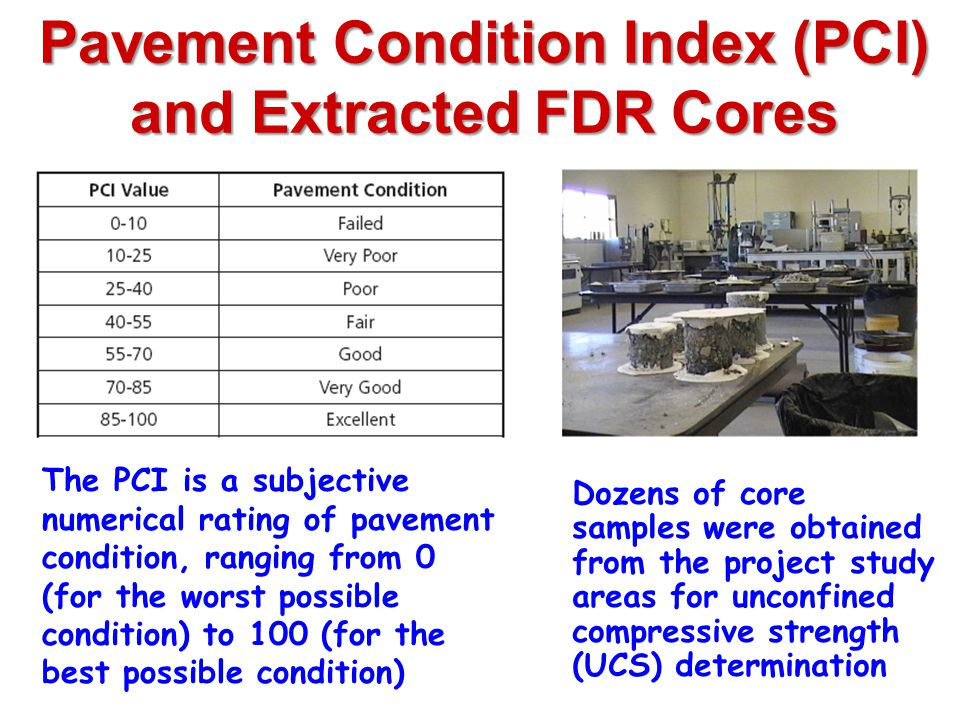 Pavement Condition Index (PCI) and Extracted FDR Cores