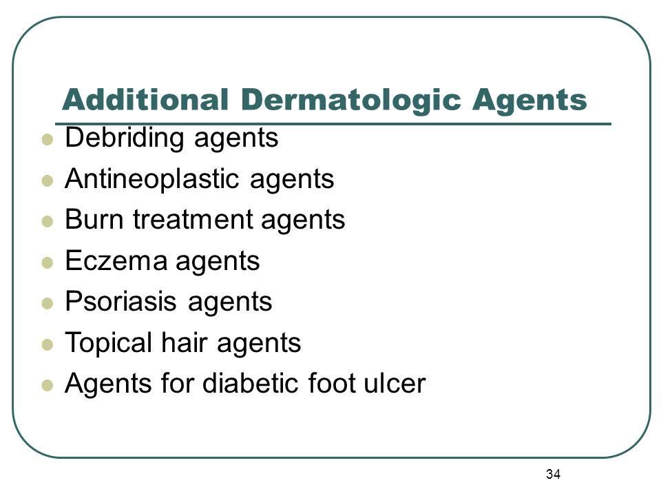 Additional Dermatologic Agents
