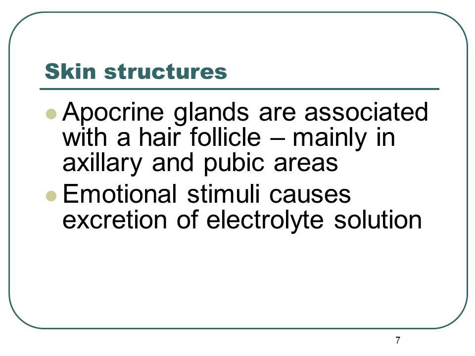 Emotional stimuli causes excretion of electrolyte solution