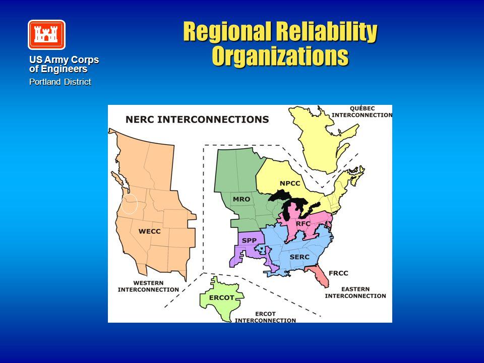 Regional Reliability Organizations