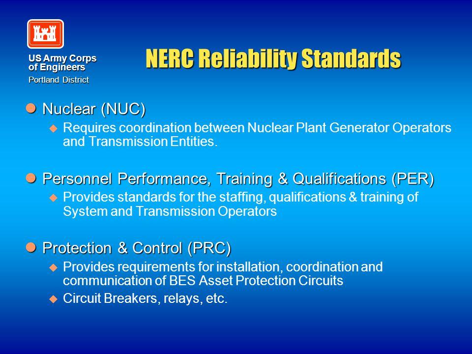 NERC Reliability Standards