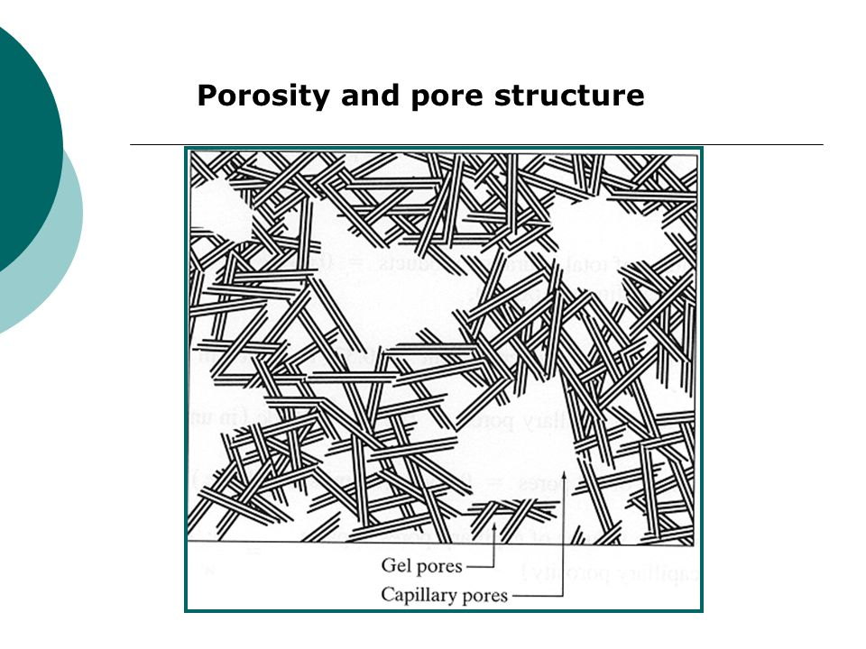 Porosity and pore structure