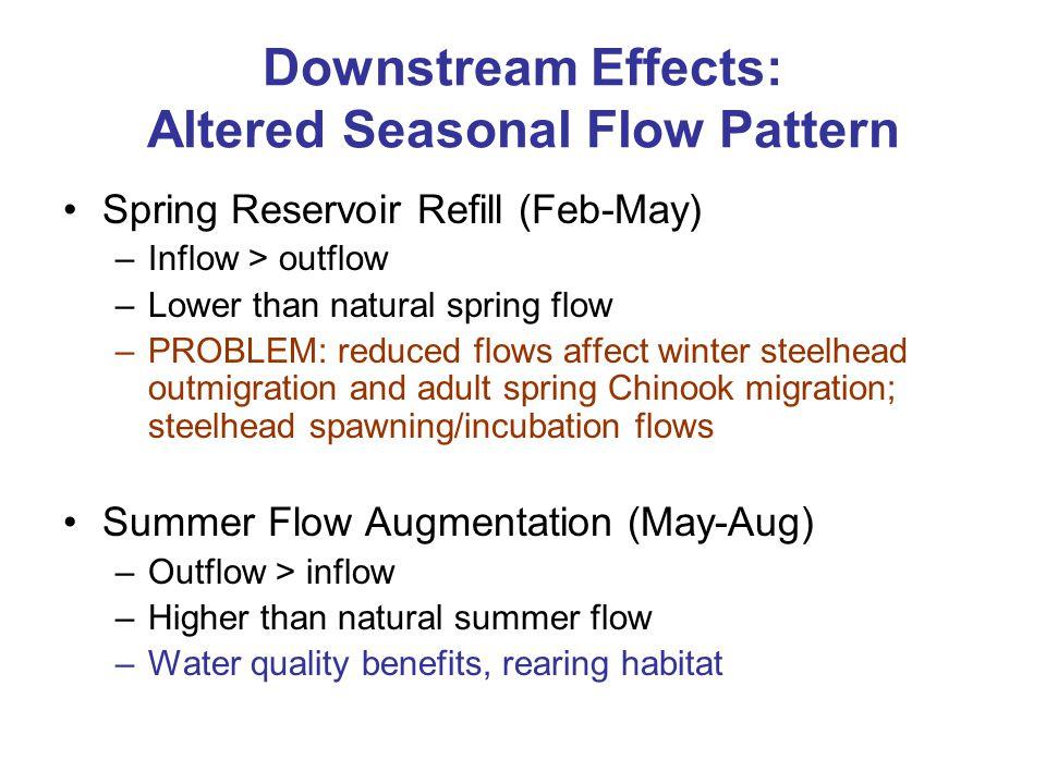 Downstream Effects: Altered Seasonal Flow Pattern