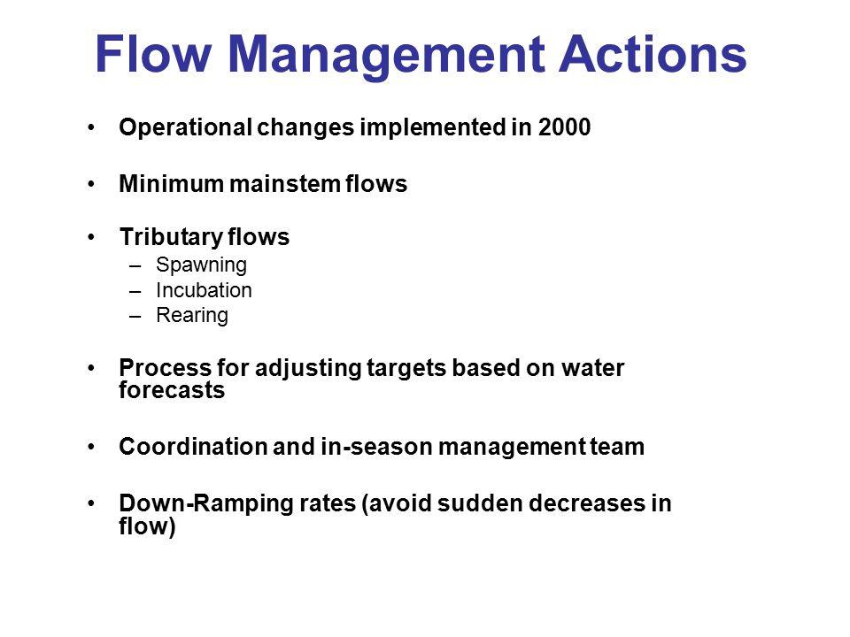Flow Management Actions