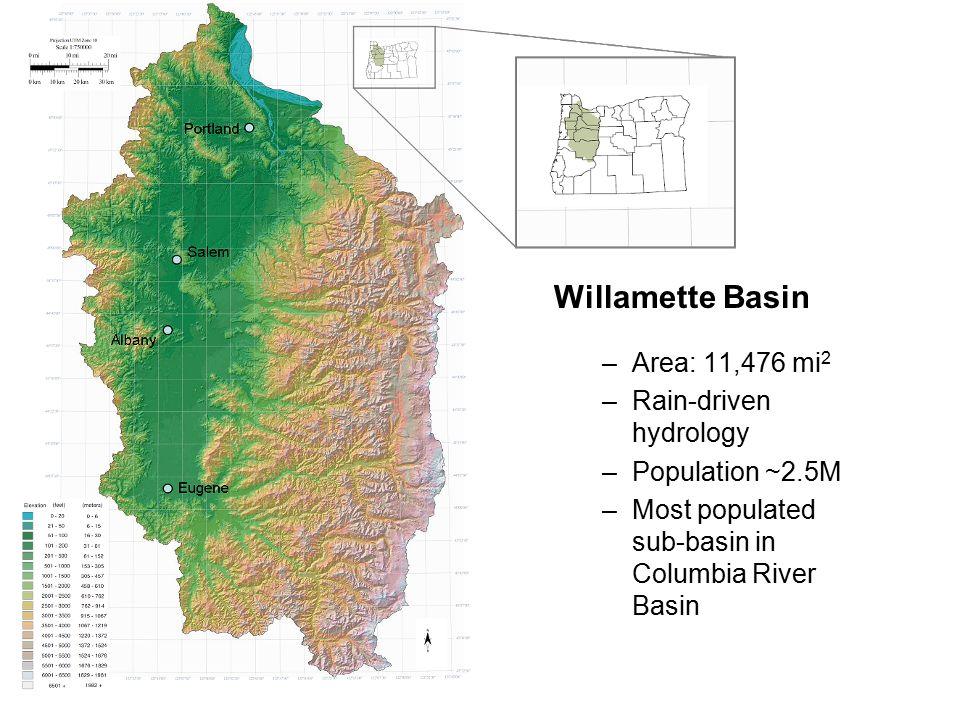Willamette Basin Area: 11,476 mi2 Rain-driven hydrology