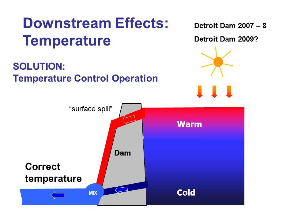 Downstream Effects: Temperature