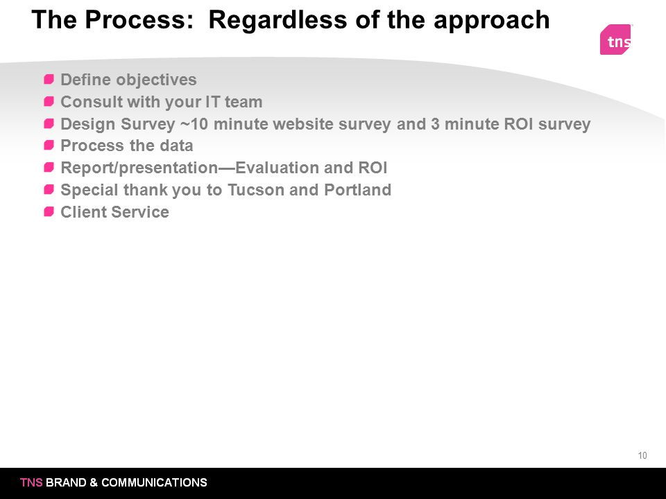 The Process: Regardless of the approach